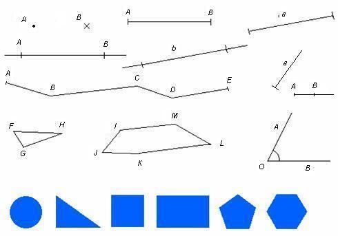 tasapinnalised geomeetrilised kujundid